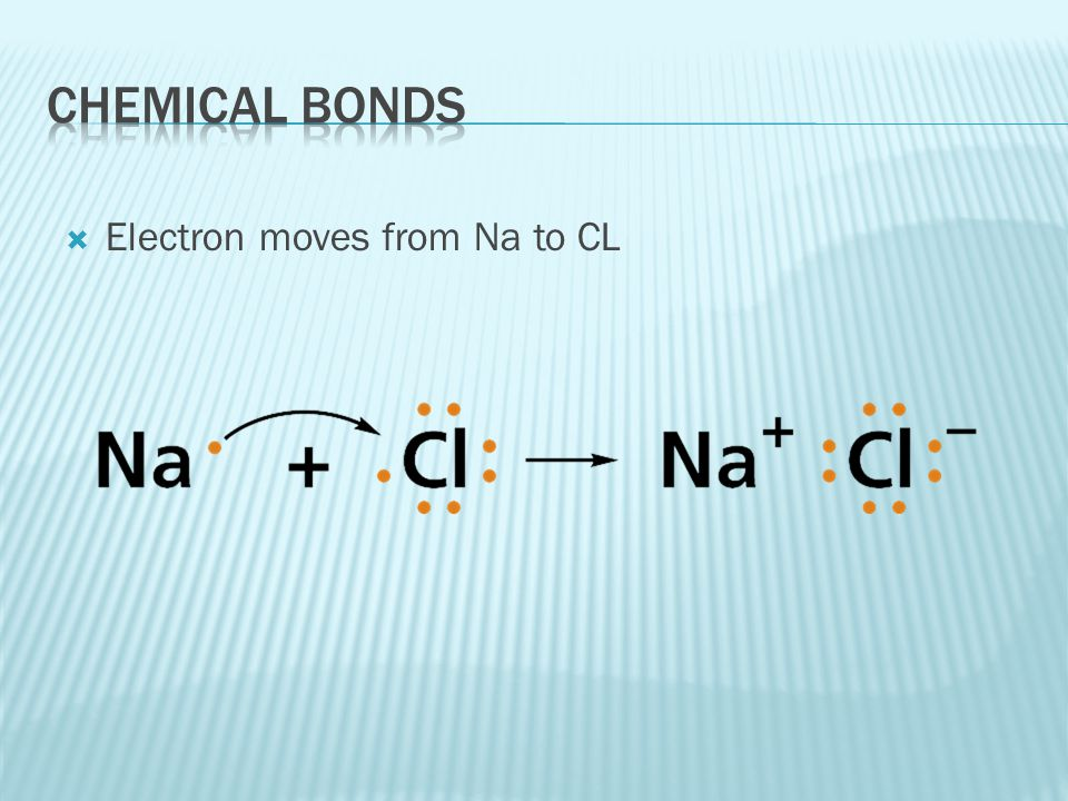  Electron moves from Na to CL