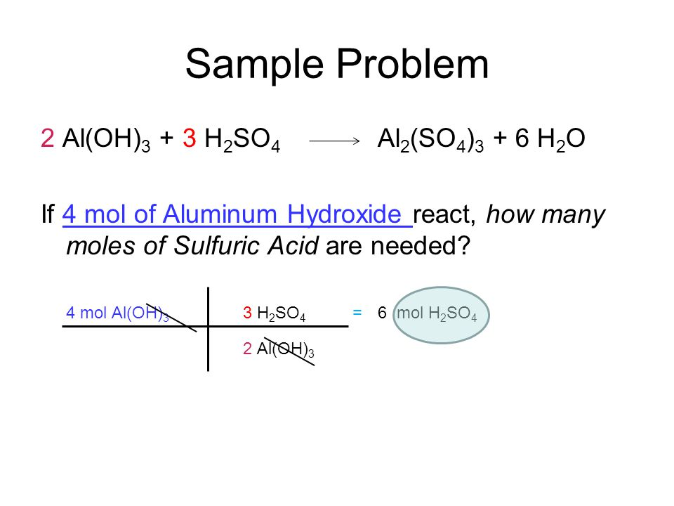 Sample Problem 2 Al(OH) 3 + 3 H 2 SO 4 Al 2 (SO 4 ) 3 + 6 H 2 O If 4 mol of Aluminum Hydroxide react, how many moles of Sulfuric Acid are needed.