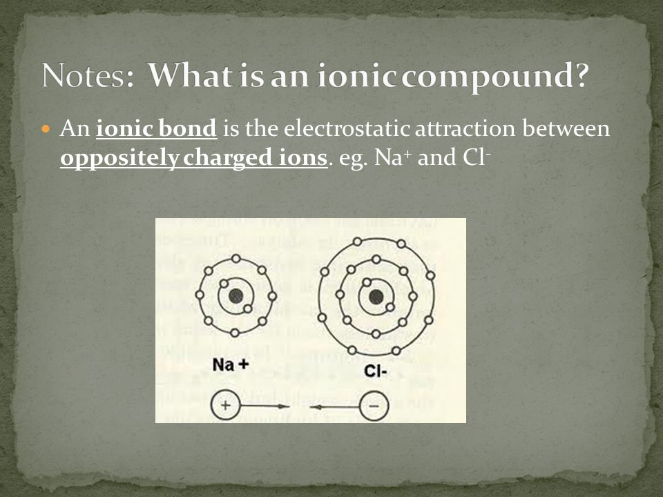 Think Box: Look at your chart above. Do metals form anions or cations.