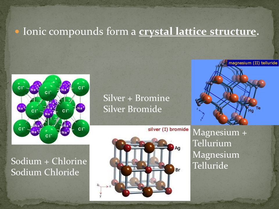An ionic compound is made up of a metal and a non-metal. Sodium + Chlorine Sodium Chloride Lithium + Hydrogen Lithium Hydride Aluminum + Oxygen Alumin