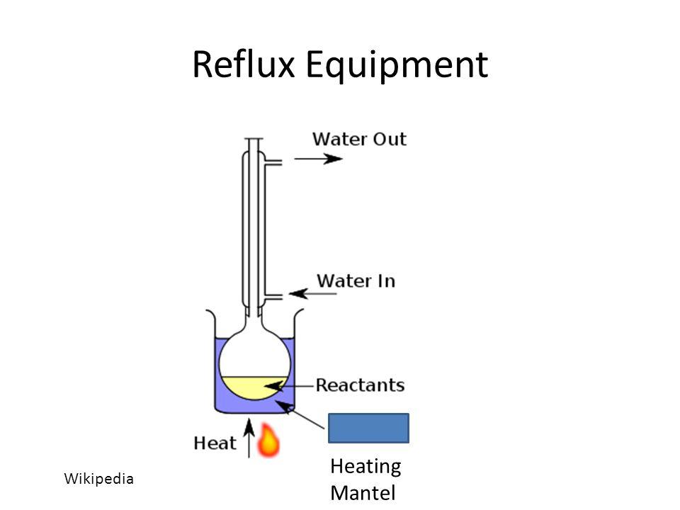 Reflux Equipment Wikipedia Heating Mantel