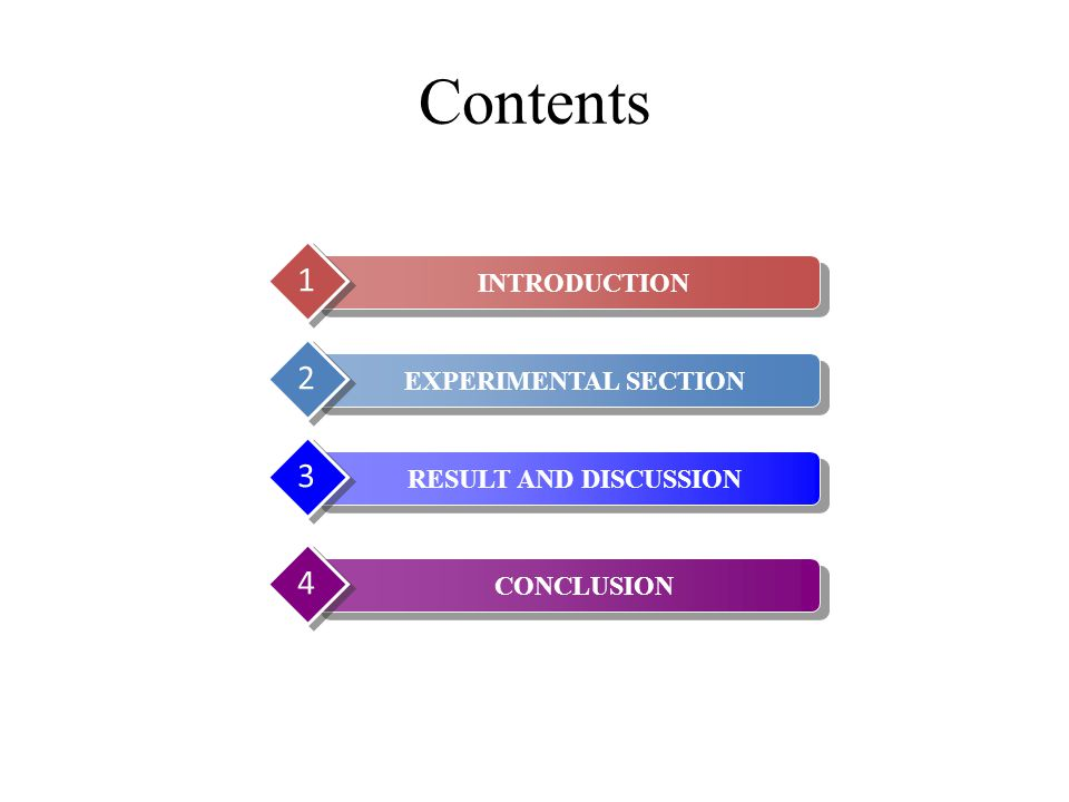 Contents INTRODUCTION 1 EXPERIMENTAL SECTION 2 RESULT AND DISCUSSION 3 CONCLUSION 4