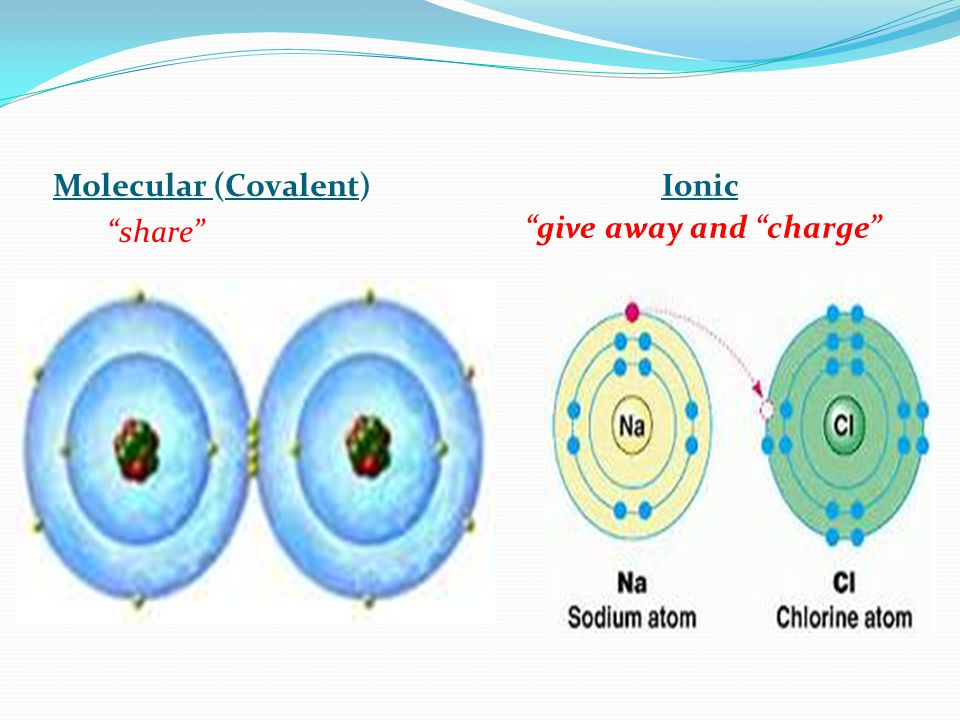 "Molecular (Covalent) ""share"" Ionic ""give away and ""charge"""
