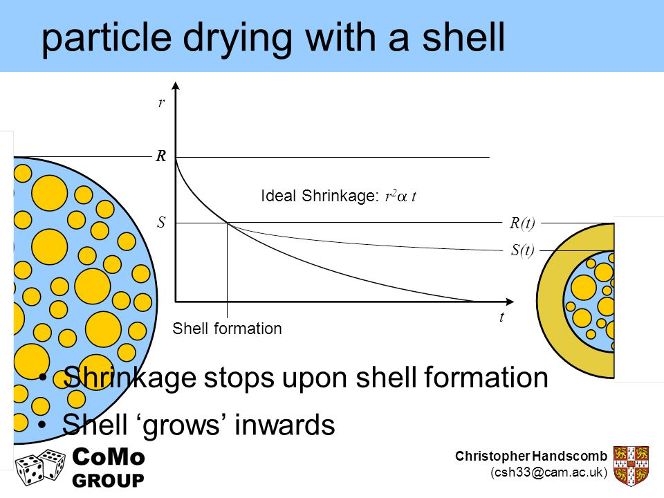 Christopher Handscomb (csh33@cam.ac.uk) particle drying with a shell R r t Ideal Shrinkage: r 2  t R Shell formation S Shrinkage stops upon shell fo