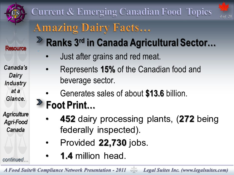 Ranks 3 rd in Canada Agricultural Sector… Just after grains and red meat.
