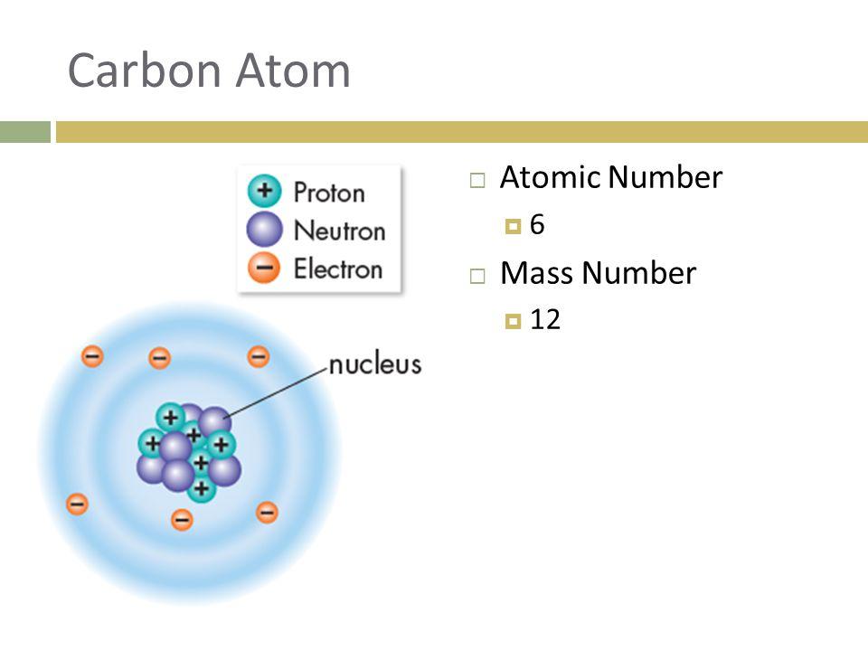 Carbon Atom  Atomic Number 66  Mass Number  12