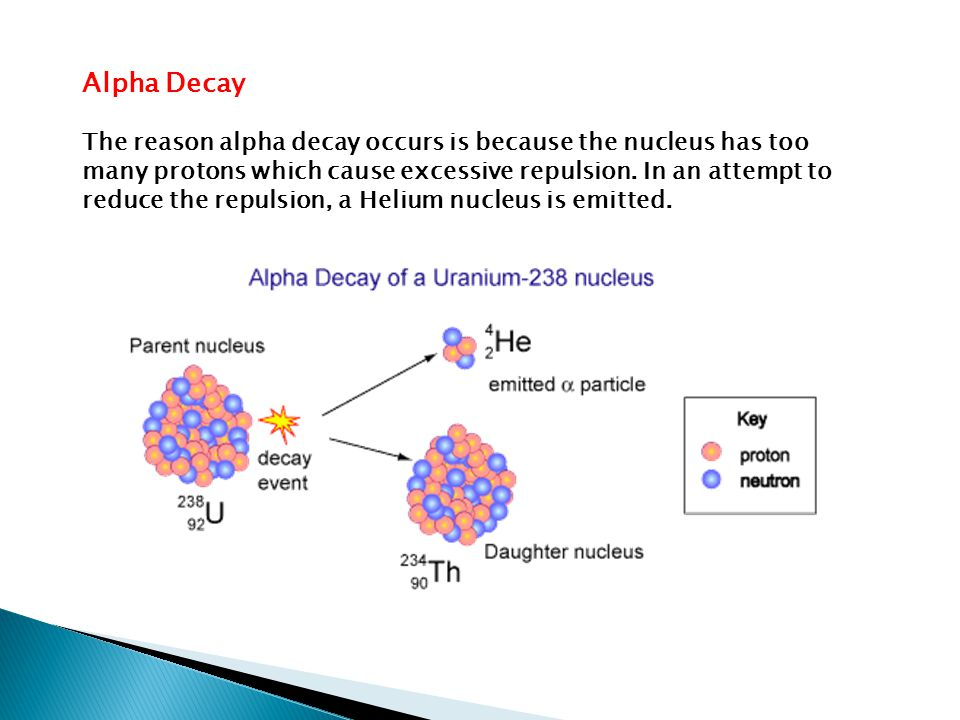 Alpha Decay The reason alpha decay occurs is because the nucleus has too many protons which cause excessive repulsion. In an attempt to reduce the rep