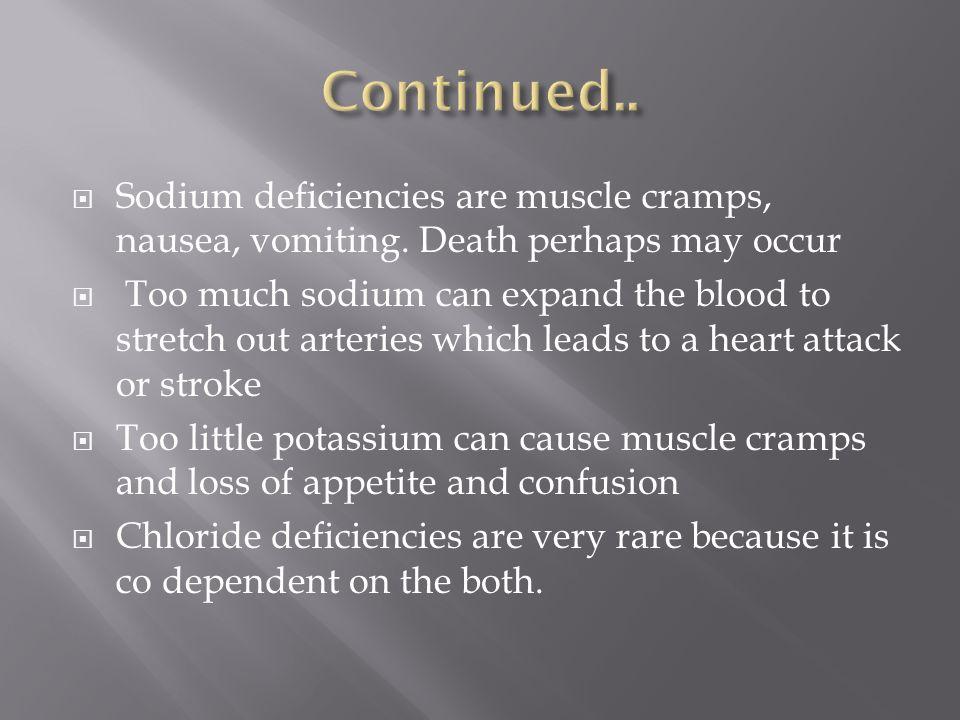  Sodium deficiencies are muscle cramps, nausea, vomiting.