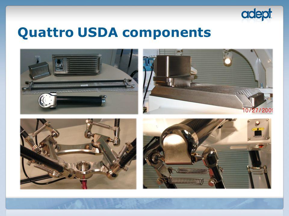 Quattro USDA components