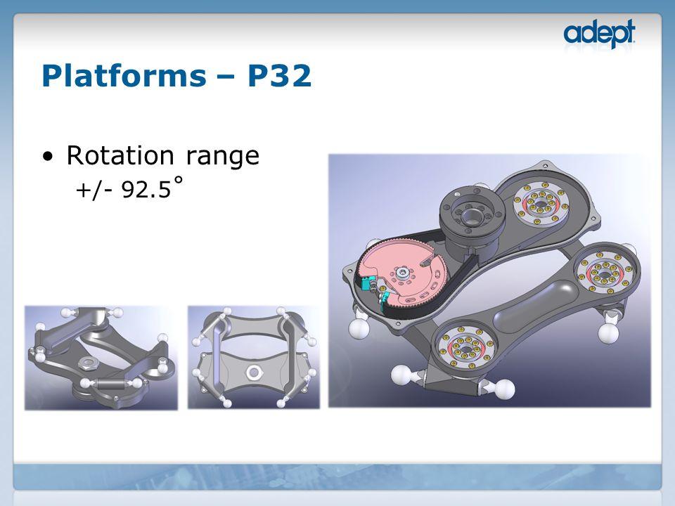 Platforms – P32 Rotation range +/- 92.5˚