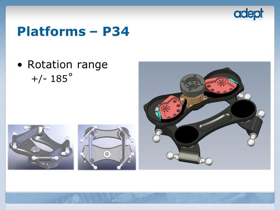 Platforms – P34 Rotation range +/- 185˚