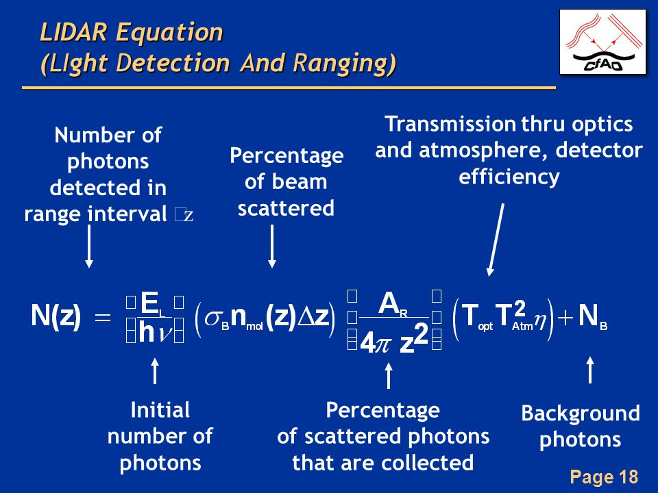 Page 18 LIDAR Equation (LIght Detection And Ranging) Initial number of photons Percentage of beam scattered Percentage of scattered photons that are collected Background photons Transmission thru optics and atmosphere, detector efficiency Number of photons detected in range interval Δ z