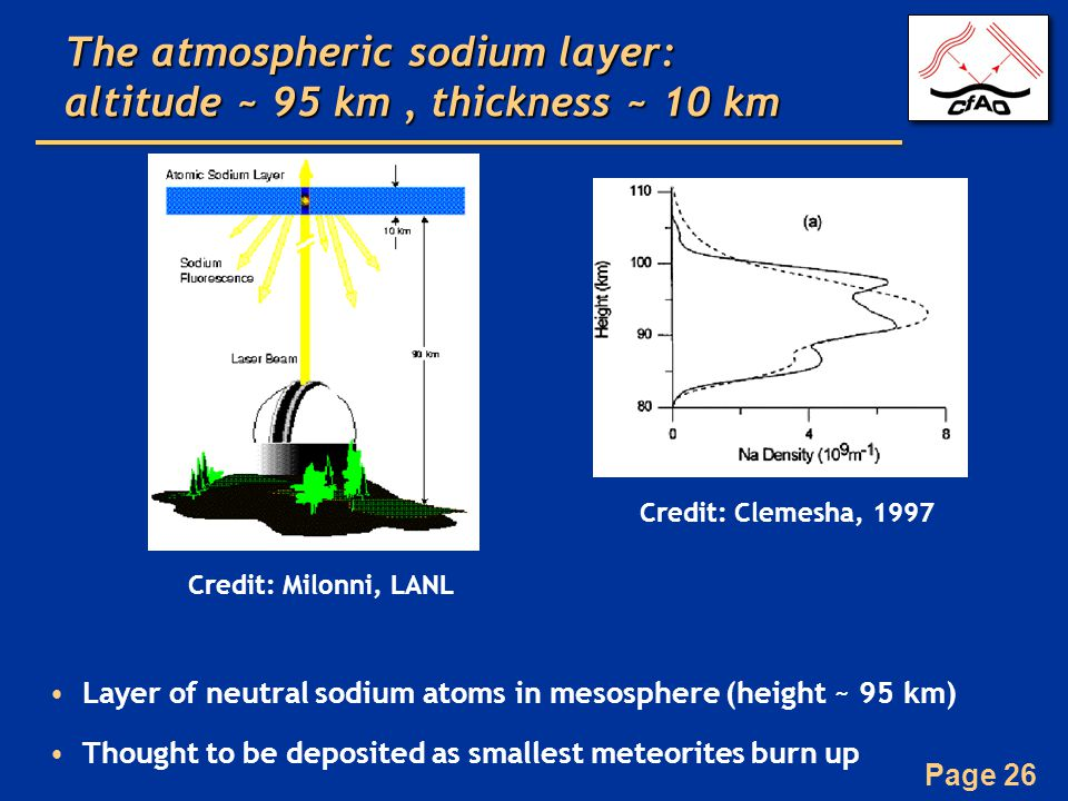Page 26 The atmospheric sodium layer: altitude ~ 95 km, thickness ~ 10 km Layer of neutral sodium atoms in mesosphere (height ~ 95 km) Thought to be deposited as smallest meteorites burn up Credit: Clemesha, 1997 Credit: Milonni, LANL