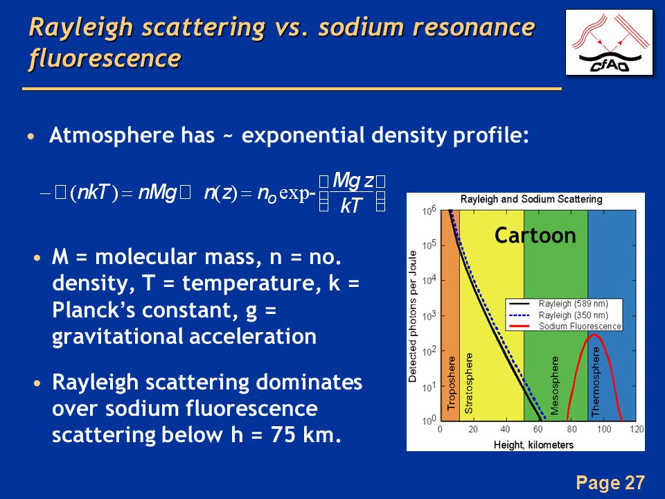 Page 27 Rayleigh scattering vs. sodium resonance fluorescence M = molecular mass, n = no.