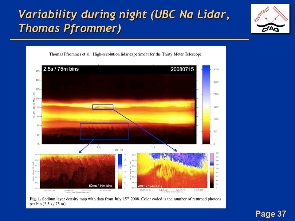 Page 37 Variability during night (UBC Na Lidar, Thomas Pfrommer)