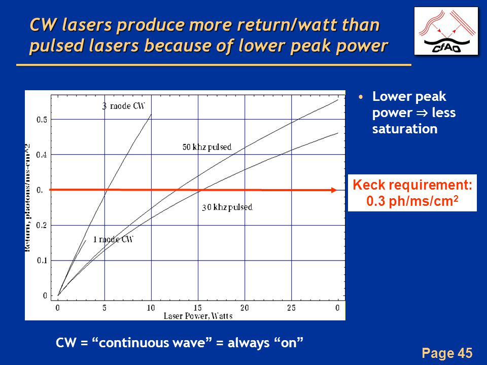 Page 45 CW lasers produce more return/watt than pulsed lasers because of lower peak power Keck requirement: 0.3 ph/ms/cm 2 3 3 Lower peak power ⇒ less saturation CW = continuous wave = always on