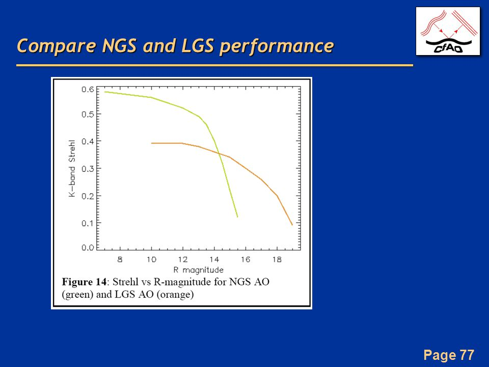 Page 77 Compare NGS and LGS performance