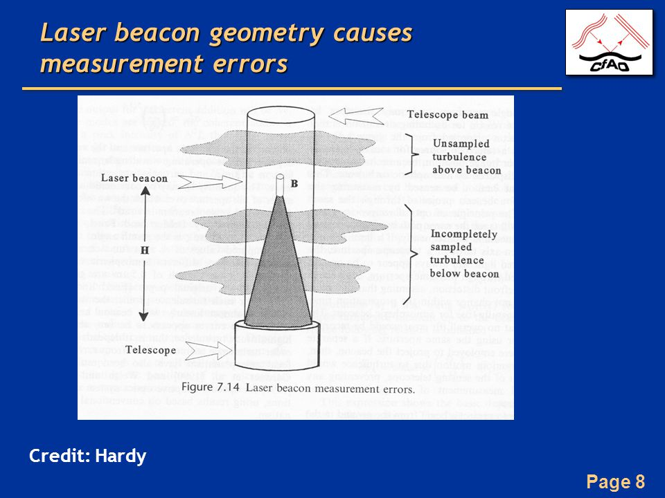 Page 8 Laser beacon geometry causes measurement errors Credit: Hardy