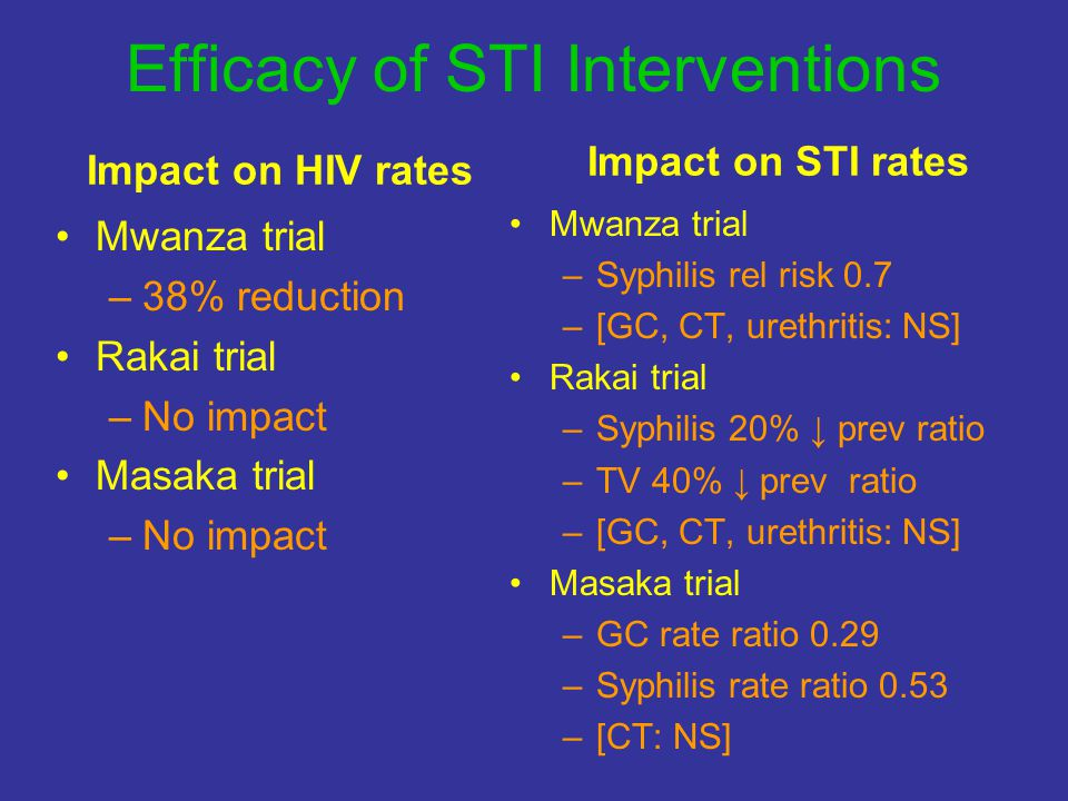 Efficacy of STI Interventions Impact on HIV rates Mwanza trial –38% reduction Rakai trial –No impact Masaka trial –No impact Impact on STI rates Mwanza trial –Syphilis rel risk 0.7 –[GC, CT, urethritis: NS] Rakai trial –Syphilis 20% ↓ prev ratio –TV 40% ↓ prev ratio –[GC, CT, urethritis: NS] Masaka trial –GC rate ratio 0.29 –Syphilis rate ratio 0.53 –[CT: NS]