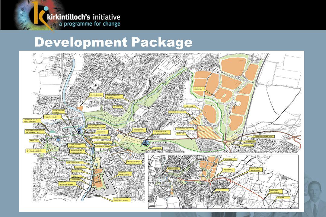 Development Package