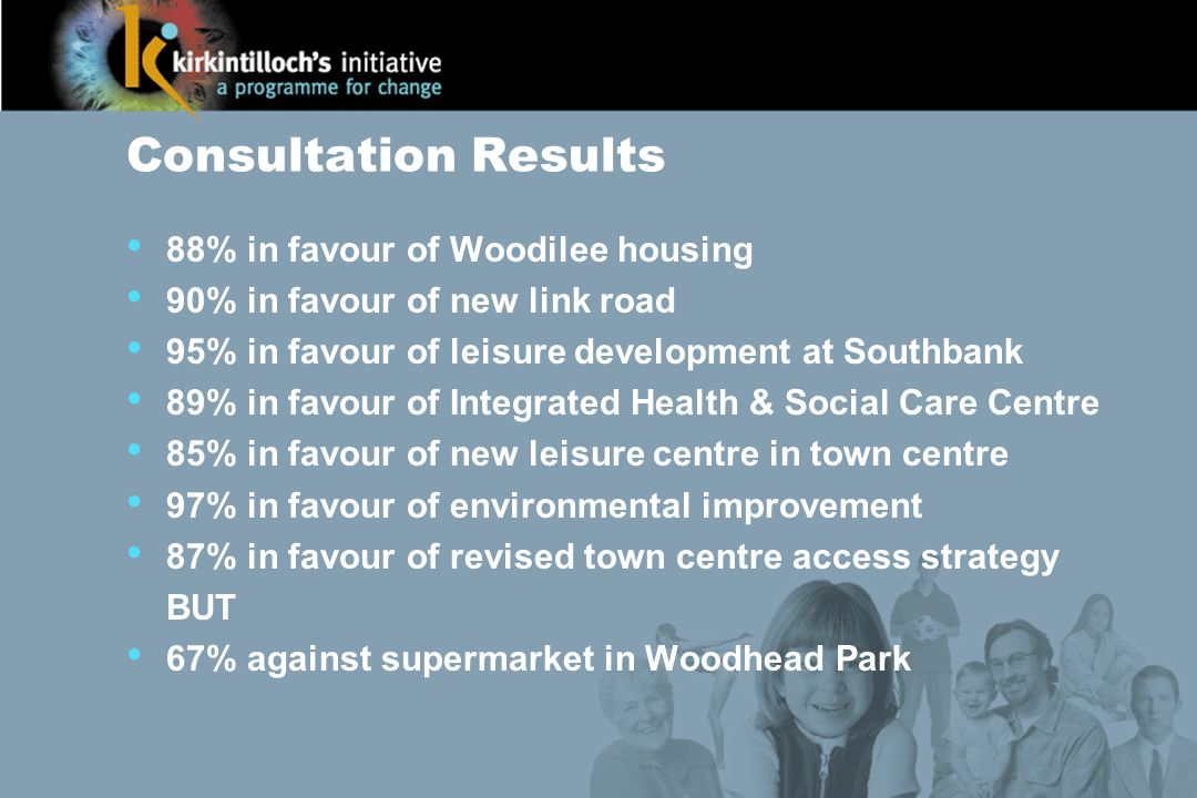 Consultation Results 88% in favour of Woodilee housing 90% in favour of new link road 95% in favour of leisure development at Southbank 89% in favour of Integrated Health & Social Care Centre 85% in favour of new leisure centre in town centre 97% in favour of environmental improvement 87% in favour of revised town centre access strategy BUT 67% against supermarket in Woodhead Park