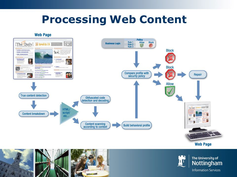 Processing Web Content