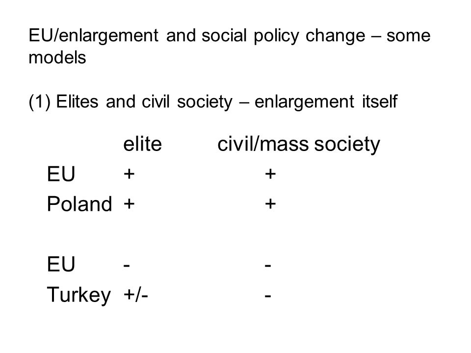 EU/enlargement and social policy change – some models (1) Elites and civil society – enlargement itself elite civil/mass society EU++ Poland ++ EU-- T