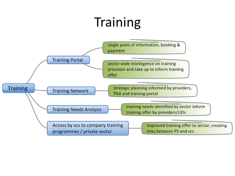 Information Training Needs Analysis http://www.nottinghamcvs.co.uk/ Or call 0115 9349548 or send an email to helpdesk@nottinghamcvs.co.uk helpdesk@nottinghamcvs.co.uk Rosalind Pearce, Transformation Manager rosalindp@nottinghamcvs.co.uk 0796 4411 362 or 0115 934 8423