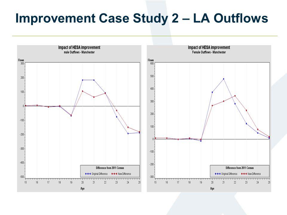 Improvement Case Study 2 – LA Outflows
