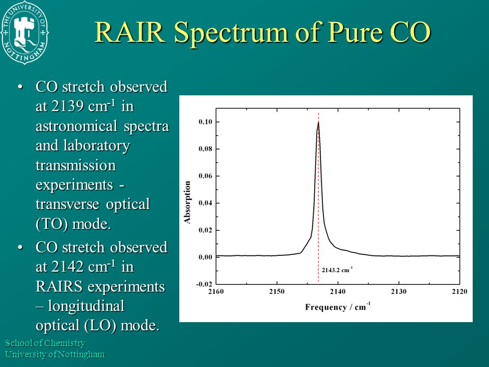 School of Chemistry University of Nottingham RAIR Spectrum of Pure CO CO stretch observed at 2139 cm -1 in astronomical spectra and laboratory transmi