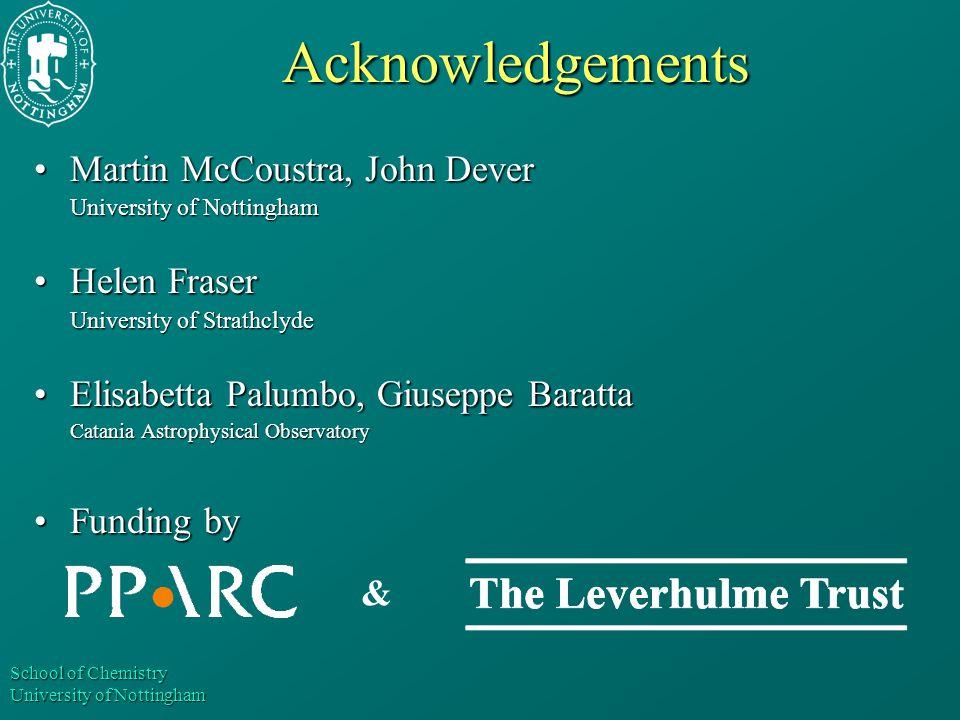 School of Chemistry University of NottinghamAcknowledgements Martin McCoustra, John DeverMartin McCoustra, John Dever University of Nottingham Helen F