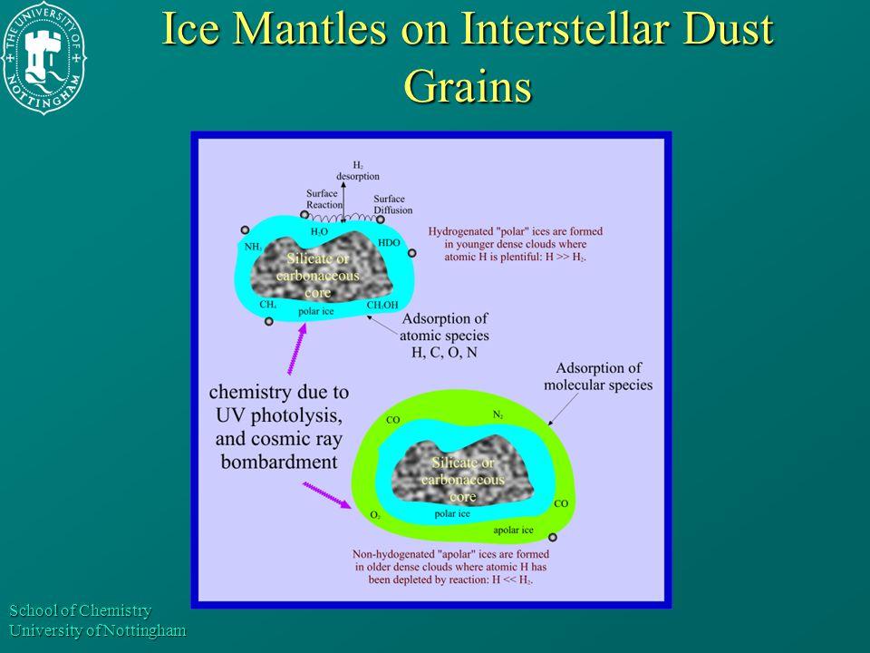 School of Chemistry University of Nottingham Ice Mantles on Interstellar Dust Grains