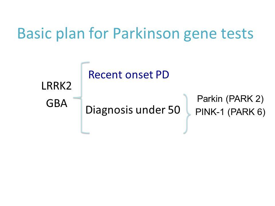 Basic plan for Parkinson gene tests LRRK2 GBA Recent onset PD Diagnosis under 50 Parkin (PARK 2) PINK-1 (PARK 6)