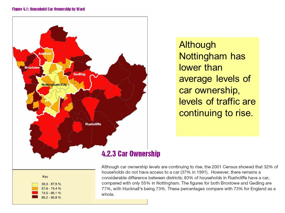 Although Nottingham has lower than average levels of car ownership, levels of traffic are continuing to rise.