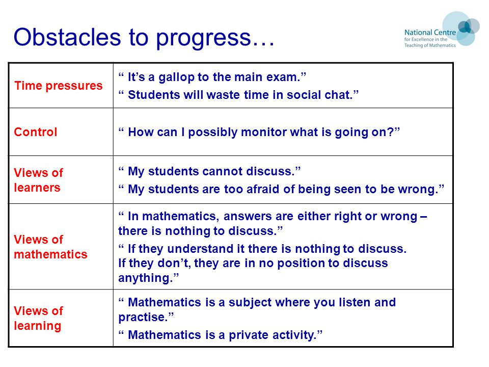 Obstacles to progress… Time pressures It's a gallop to the main exam. Students will waste time in social chat. Control How can I possibly monitor what is going on? Views of learners My students cannot discuss. My students are too afraid of being seen to be wrong. Views of mathematics In mathematics, answers are either right or wrong – there is nothing to discuss. If they understand it there is nothing to discuss.