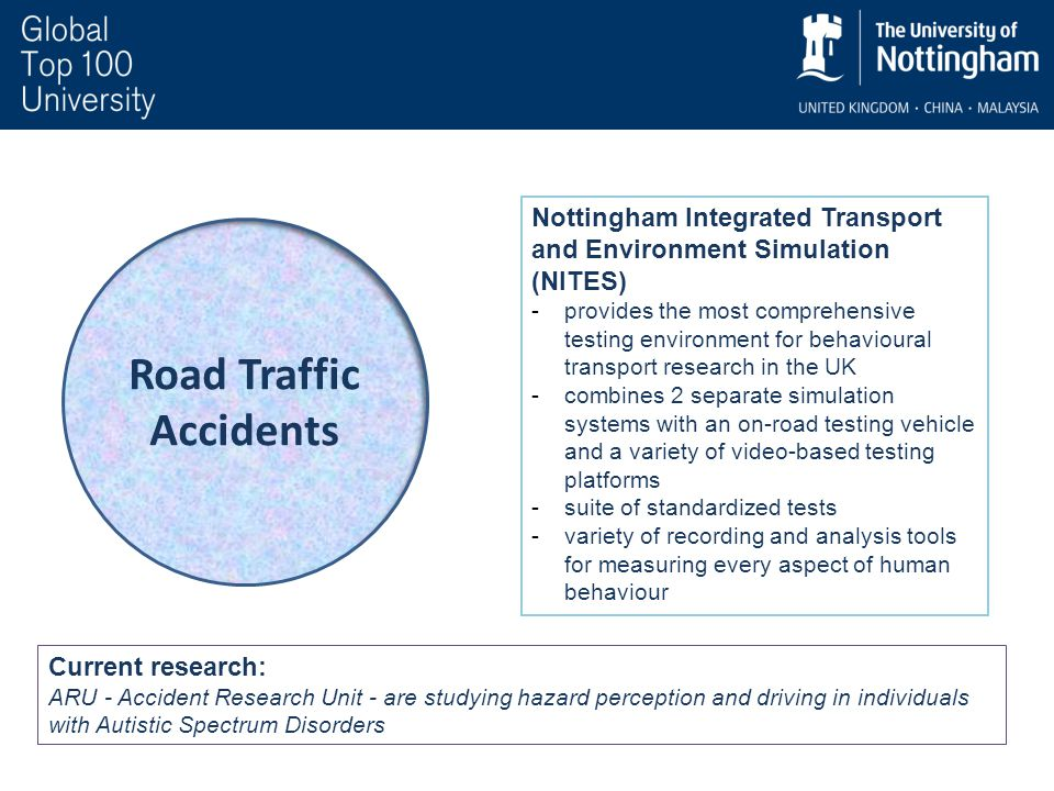 Road Traffic Accidents Nottingham Integrated Transport and Environment Simulation (NITES) -provides the most comprehensive testing environment for behavioural transport research in the UK -combines 2 separate simulation systems with an on-road testing vehicle and a variety of video-based testing platforms -suite of standardized tests -variety of recording and analysis tools for measuring every aspect of human behaviour Current research: ARU - Accident Research Unit - are studying hazard perception and driving in individuals with Autistic Spectrum Disorders