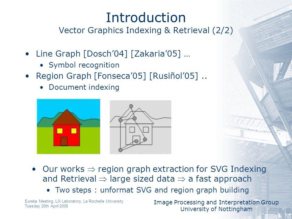 Image Processing and Interpretation Group University of Nottingham Eureka Meeting, L3i Laboratory, La Rochelle University Tuesday 20th April 2006 Unformat SVG Unformat process, what is it .