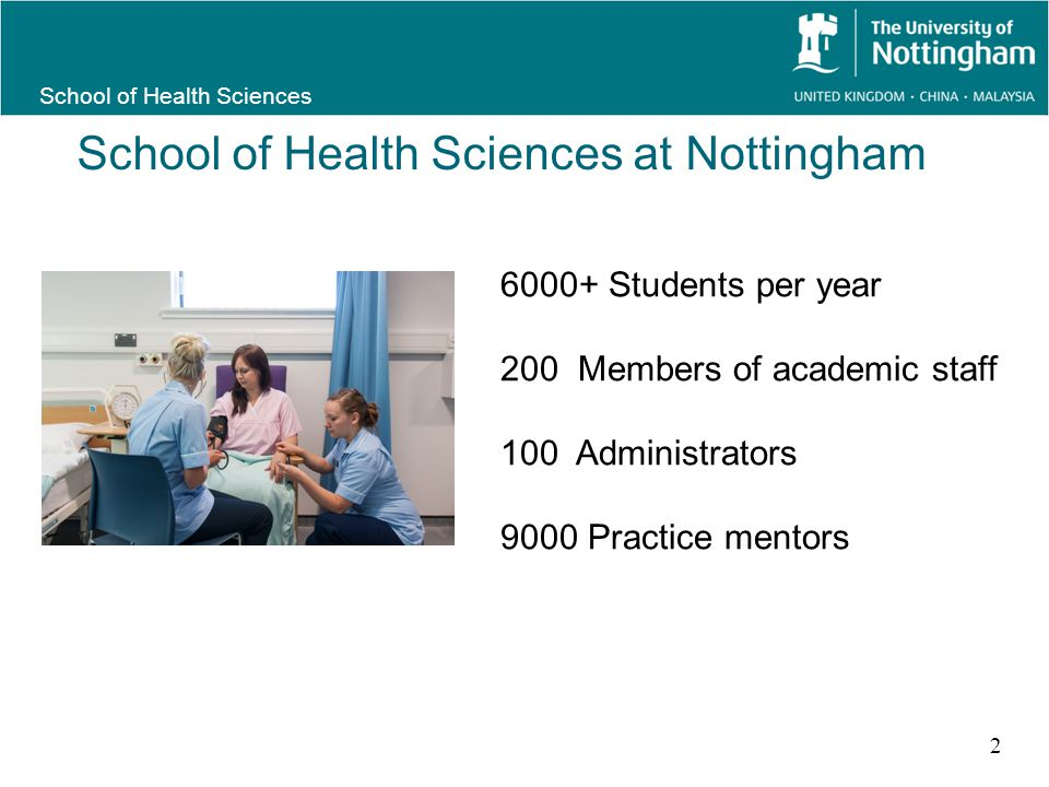 School of Health Sciences School of Health Sciences at Nottingham 2 6000+ Students per year 200 Members of academic staff 100 Administrators 9000 Practice mentors