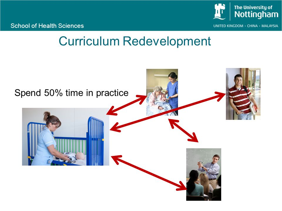 School of Health Sciences Curriculum Redevelopment Spend 50% time in practice