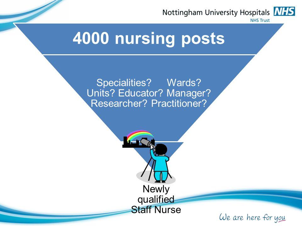 4000 nursing posts Specialities. Wards. Units. Educator.