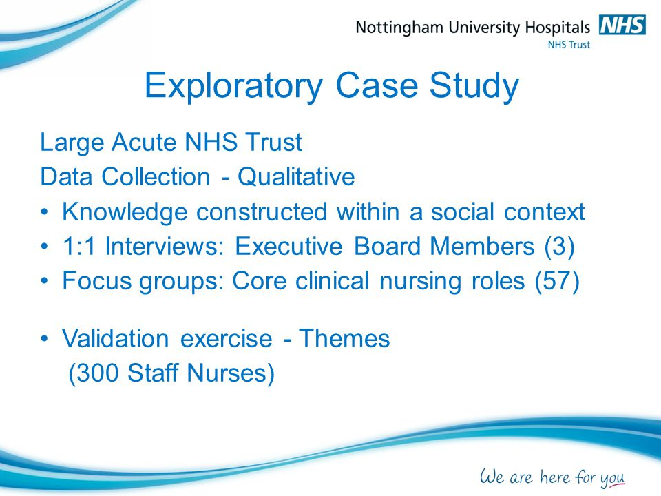 Exploratory Case Study Large Acute NHS Trust Data Collection - Qualitative Knowledge constructed within a social context 1:1 Interviews: Executive Board Members (3) Focus groups: Core clinical nursing roles (57) Validation exercise - Themes (300 Staff Nurses)