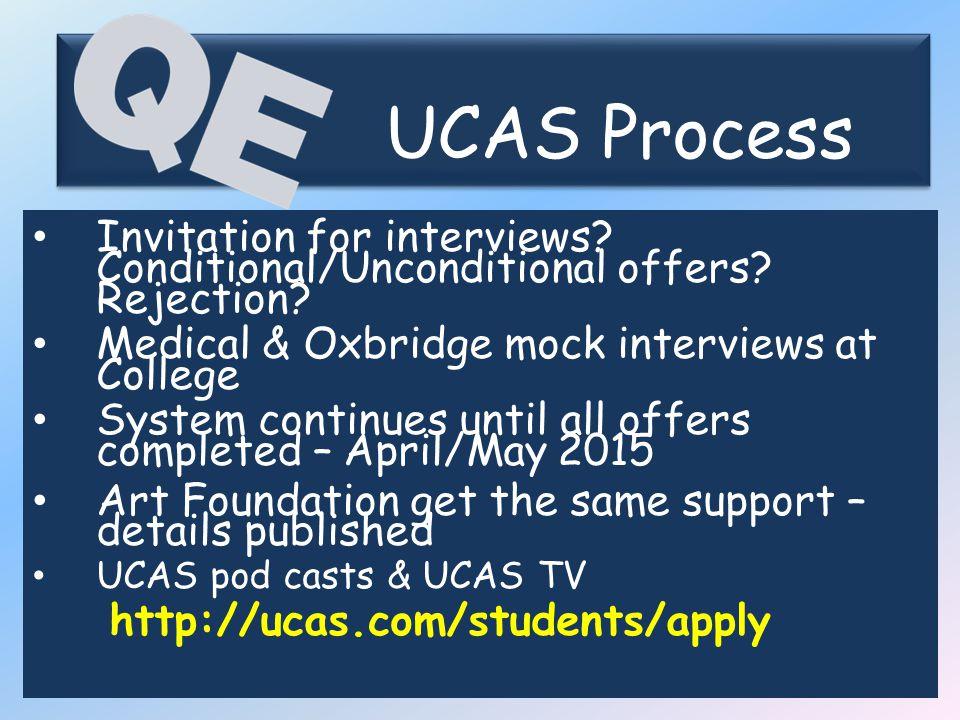 UCAS Process UCAS Process Invitation for interviews.