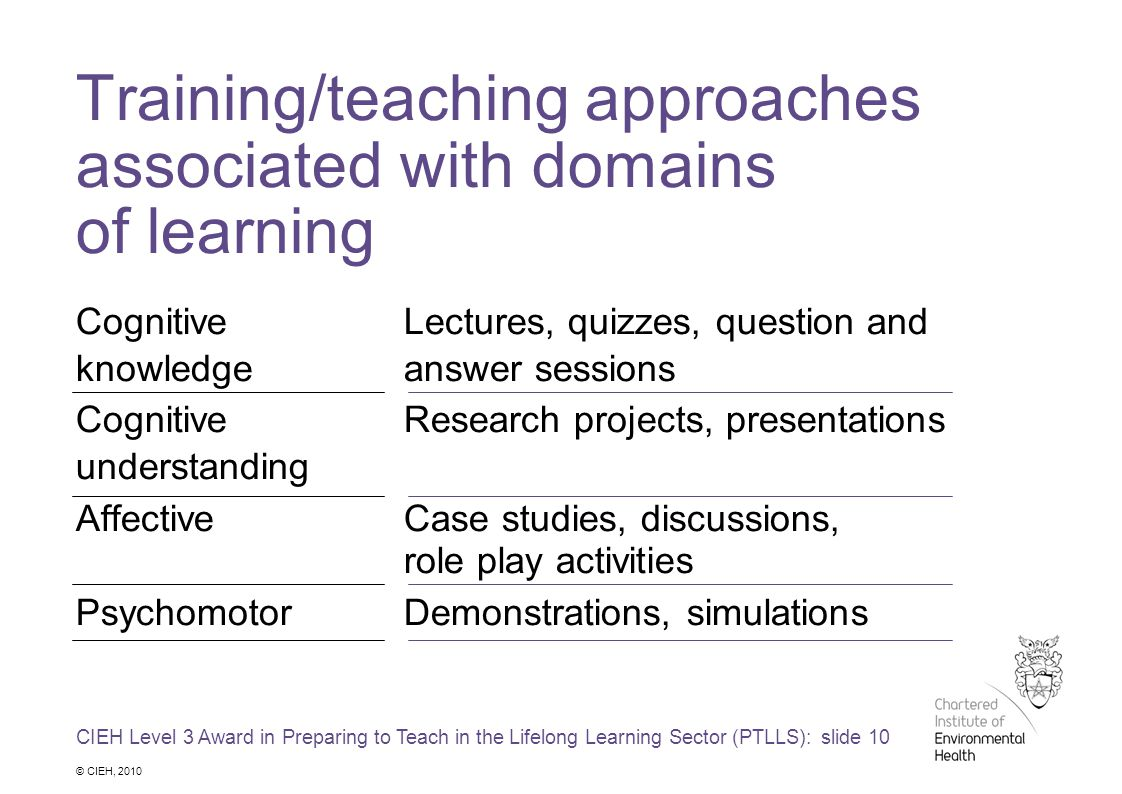CIEH Level 3 Award in Preparing to Teach in the Lifelong Learning Sector (PTLLS): slide 10 © CIEH, 2010 Training/teaching approaches associated with domains of learning CognitiveLectures, quizzes, question and knowledgeanswer sessions CognitiveResearch projects, presentations understanding AffectiveCase studies, discussions, role play activities PsychomotorDemonstrations, simulations