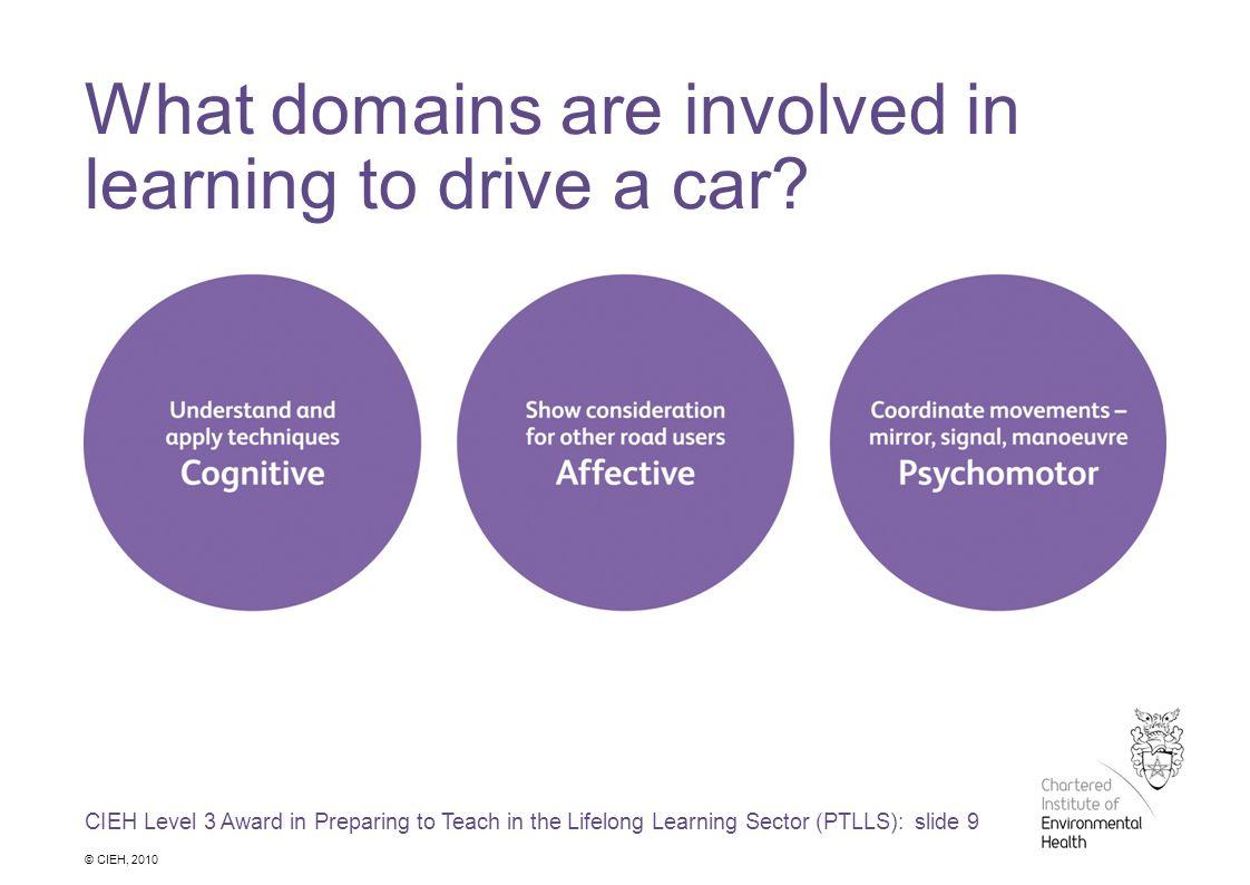 CIEH Level 3 Award in Preparing to Teach in the Lifelong Learning Sector (PTLLS): slide 9 © CIEH, 2010 What domains are involved in learning to drive a car