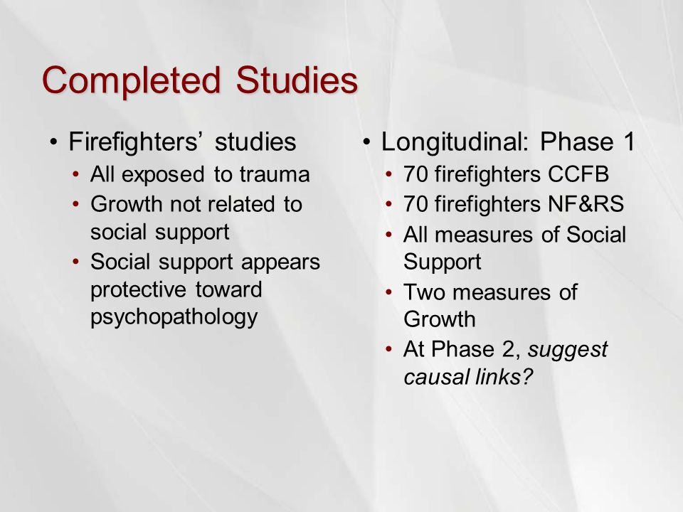Completed Studies Firefighters' studies All exposed to trauma Growth not related to social support Social support appears protective toward psychopathology Longitudinal: Phase 1 70 firefighters CCFB 70 firefighters NF&RS All measures of Social Support Two measures of Growth At Phase 2, suggest causal links