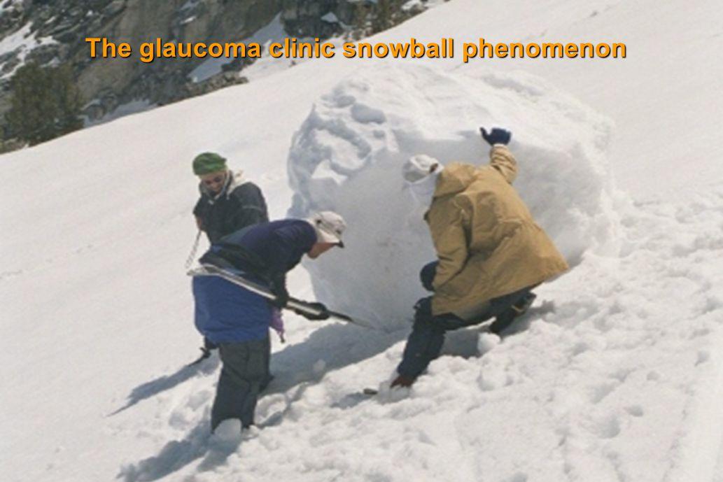 The glaucoma clinic snowball phenomenon