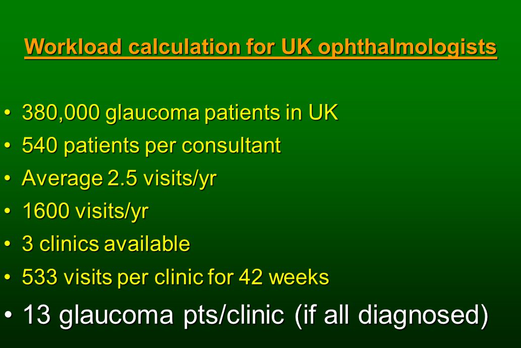 Workload calculation for UK ophthalmologists 380,000 glaucoma patients in UK380,000 glaucoma patients in UK 540 patients per consultant540 patients per consultant Average 2.5 visits/yrAverage 2.5 visits/yr 1600 visits/yr1600 visits/yr 3 clinics available3 clinics available 533 visits per clinic for 42 weeks533 visits per clinic for 42 weeks 13 glaucoma pts/clinic (if all diagnosed)13 glaucoma pts/clinic (if all diagnosed)