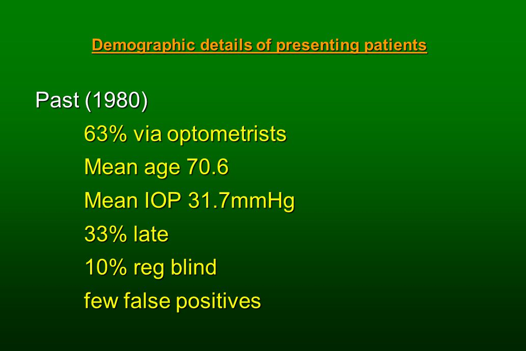 Demographic details of presenting patients Past (1980) 63% via optometrists Mean age 70.6 Mean IOP 31.7mmHg 33% late 10% reg blind few false positives
