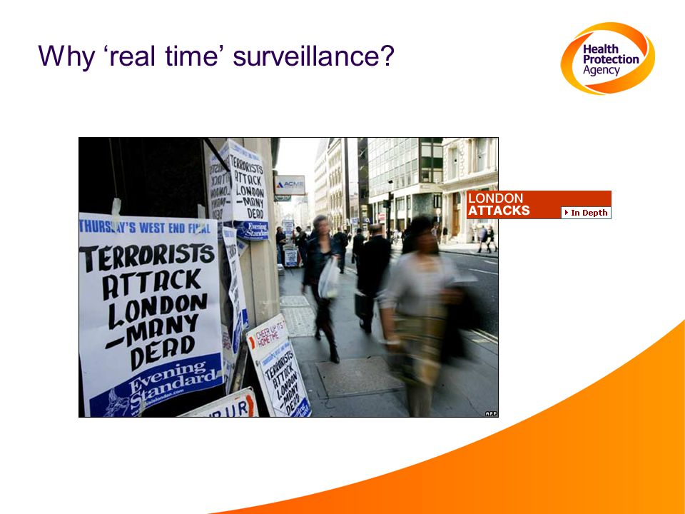 Why 'real time' surveillance