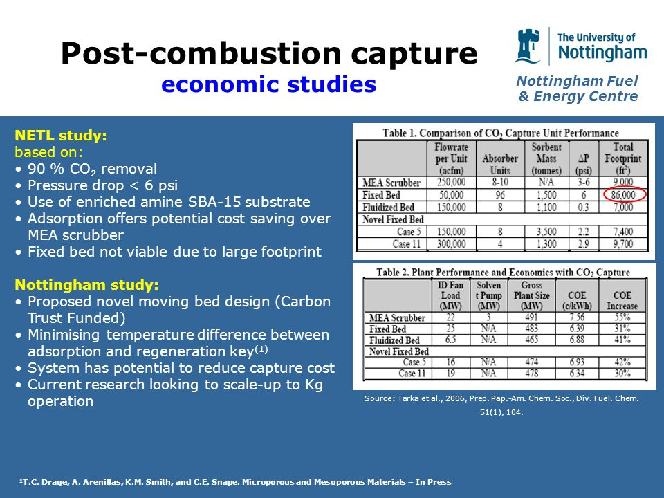 Nottingham Fuel & Energy Centre Post-combustion capture economic studies Source: Tarka et al., 2006, Prep.